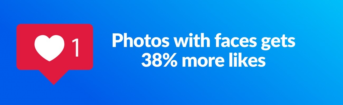 Photos with faces gets 38% more likes