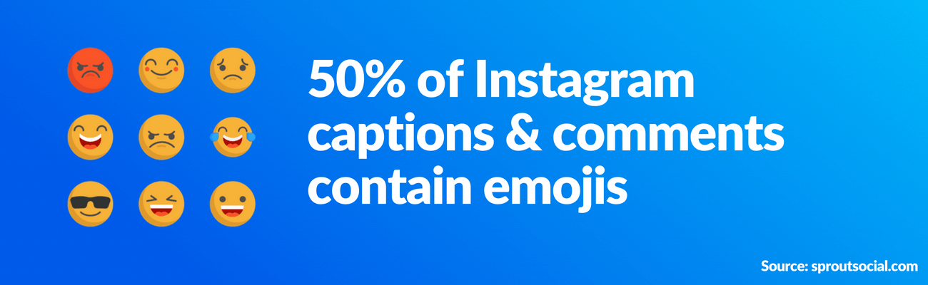 Instagram comment facts